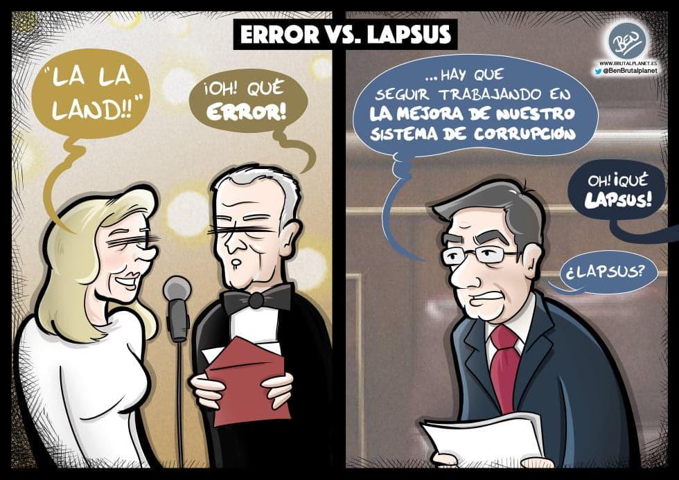 Error vs Lapsus