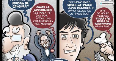 Coherencia Marca España